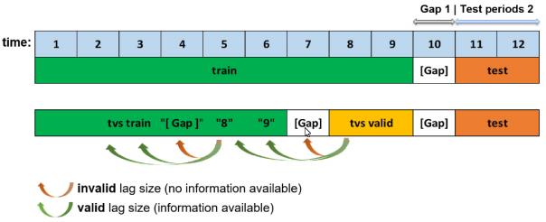 Running an Experiment — Using Driverless AI 1 3 1 documentation