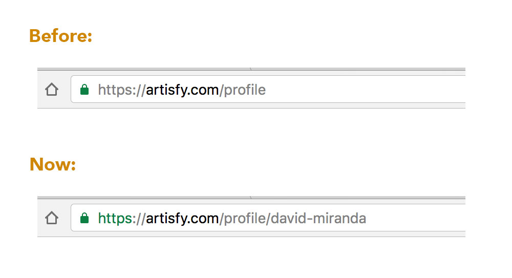 Before and after profile urls