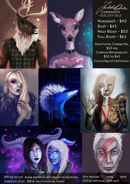 Sale -25% Off! Anthro  portrait /  bust / half body / full body