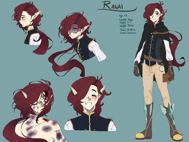 Coloured Character Sheet