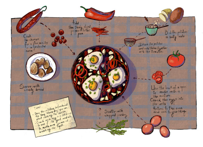 2019 February Art Dare: Cooking Recipe Illustration