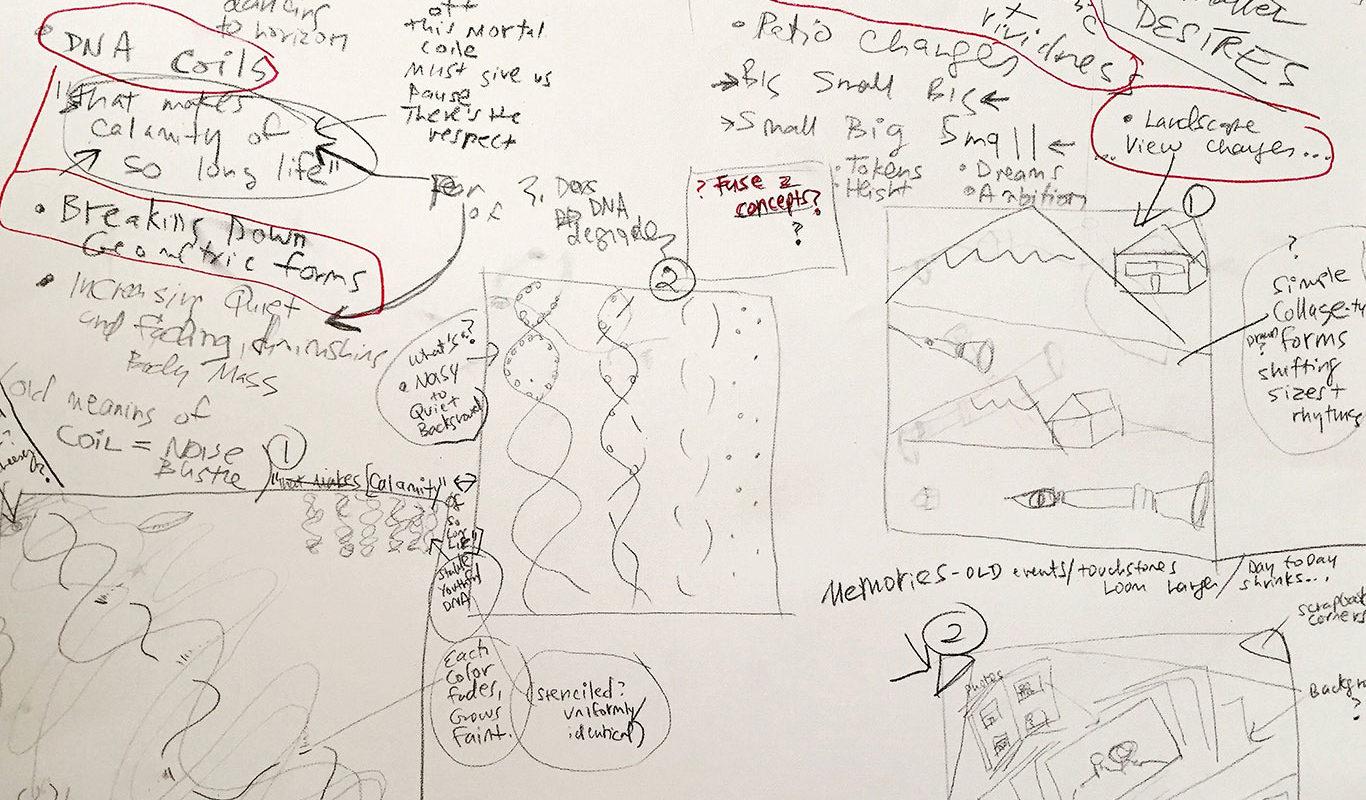 Brainstorming Map by Elinor Meeks