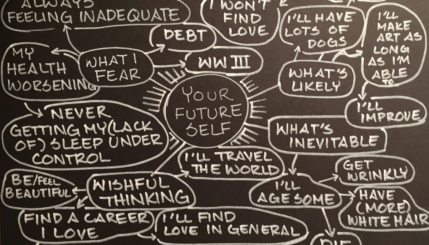 Mind Map by Emily Patterson
