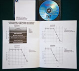 Hearing Loss Simulation CD