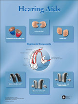 Hearing Aid Poster