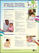Getting Your Child Ready for Reading and Writing Poster