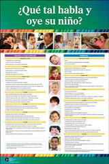 How Does Your Child Hear and Talk? Poster (Spanish)