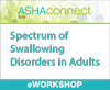 Spectrum of Swallowing Disorders in Adults