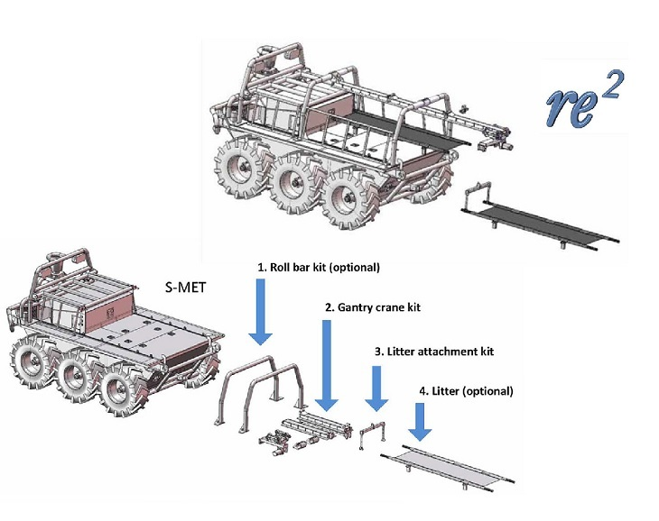A Robotic Lift for Injured Soldiers