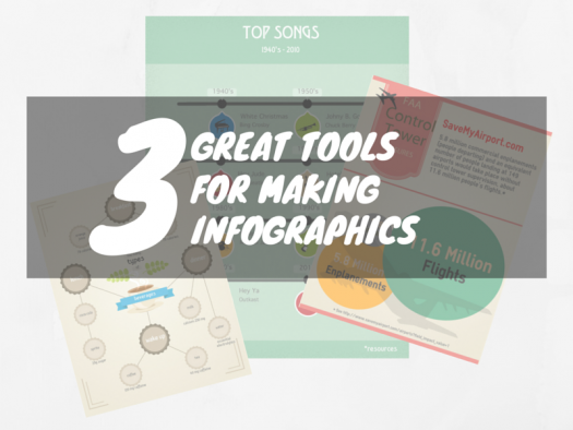 make infographics