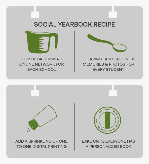 Social_VS_Traditional_Recipe_600px