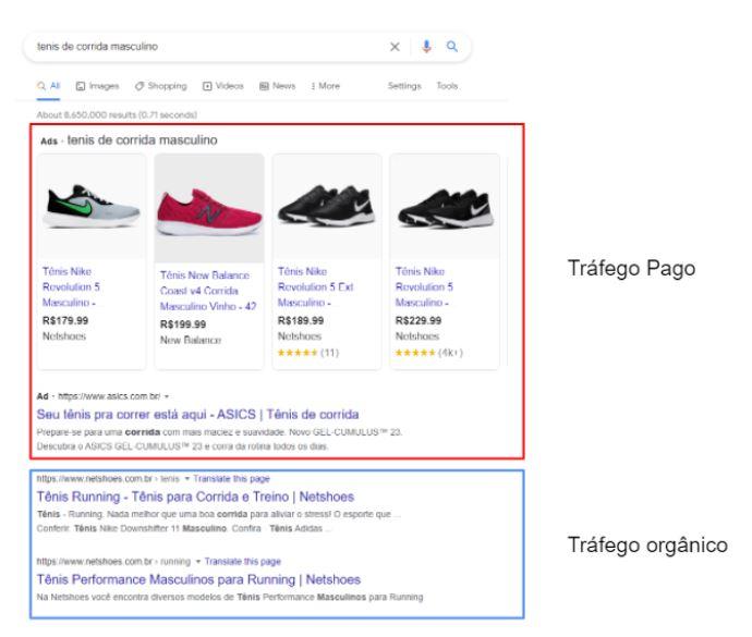 pesquisa orgânica do Google