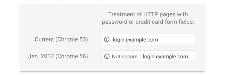 Aviso de site inseguro do Google Chrome
