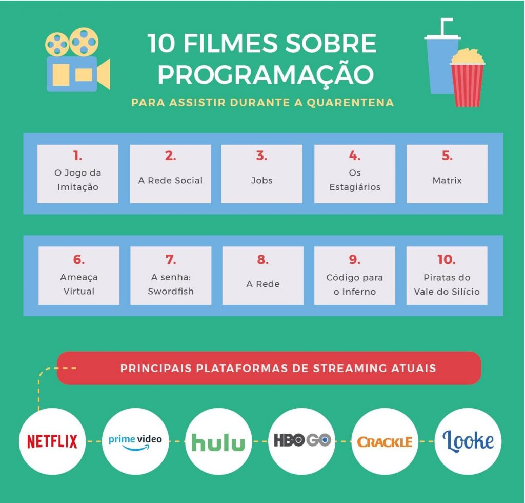 filmes-sobre-programação