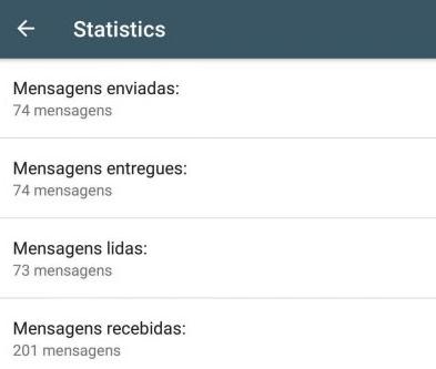 dados-whatsapp-business