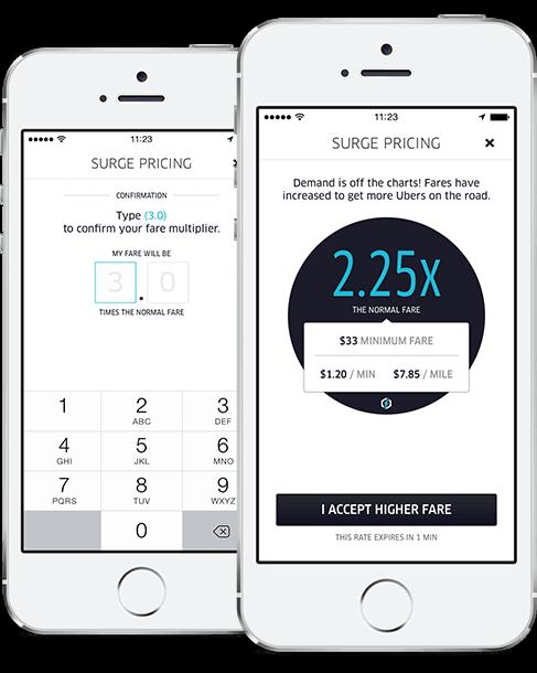 Exemplo de precificação dinâmica do uber