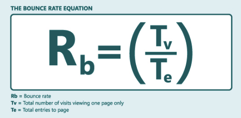 Aprenda a calcular a taxa de rejeição