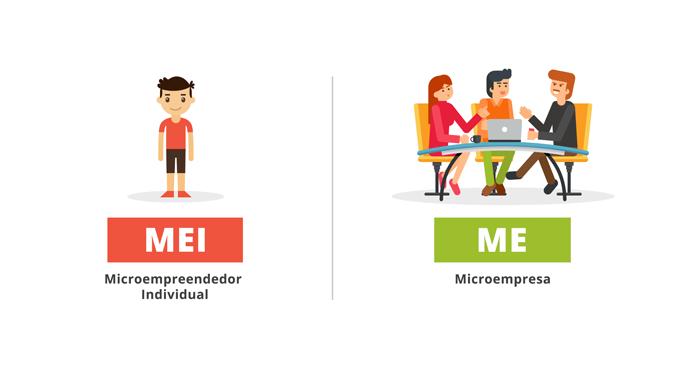 Diferenças entre MEI e ME