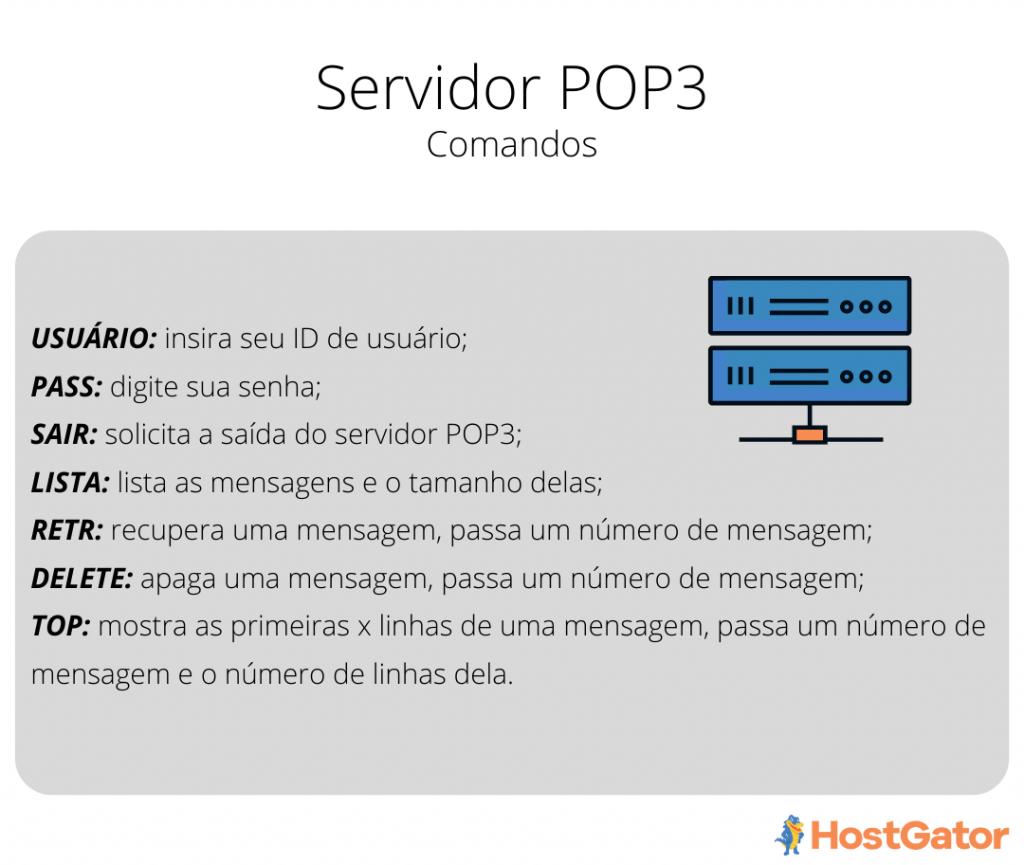 Comandos do servidor POP3