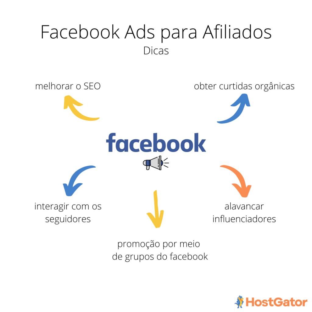 Facebook para afiliados dicas