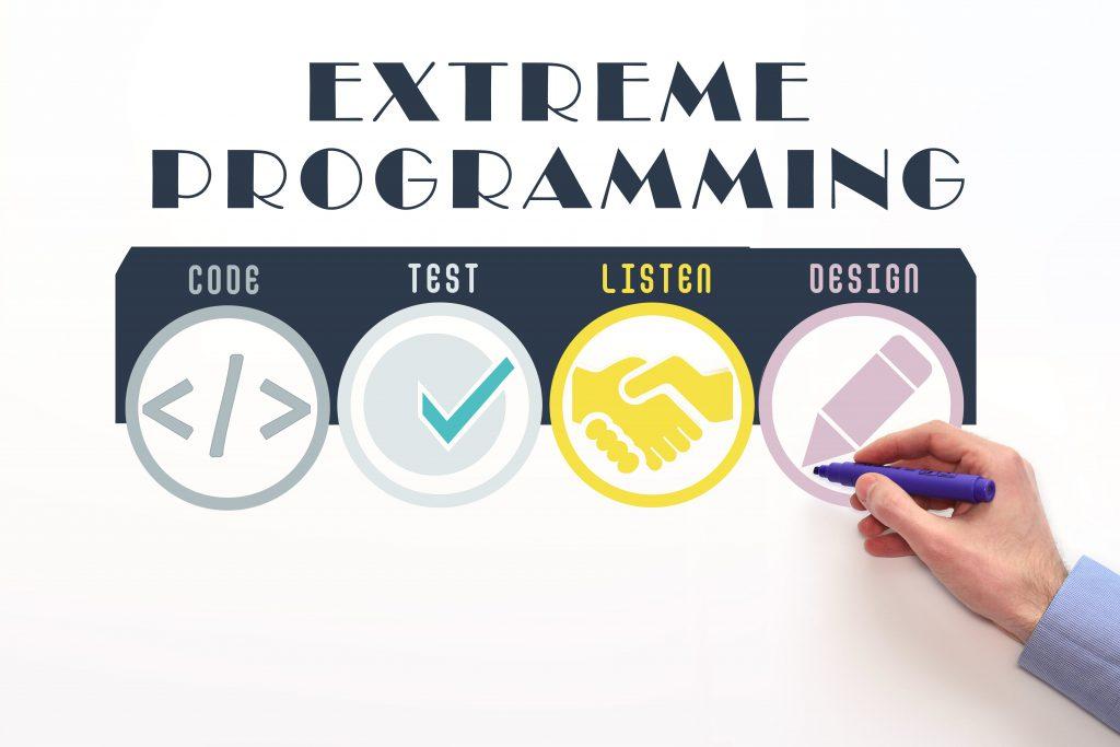 Como funciona o Extreme Programming - HostGator