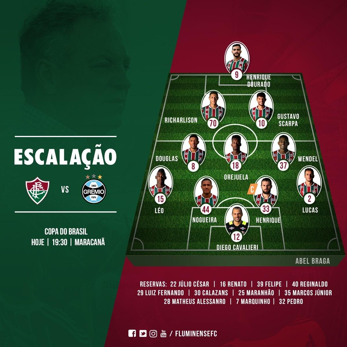 746f877231 Confira o time do Fluminense para a decisão na Copa do Brasil ...
