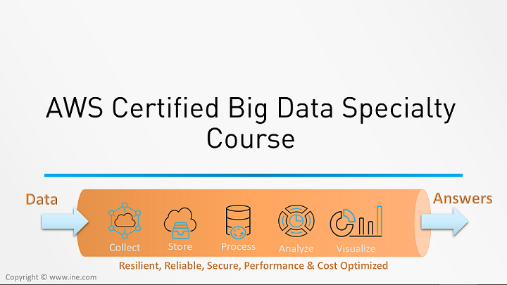 We\'ve Added a New AWS Big Data Course to Our Video Library!