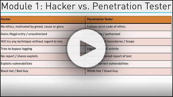 authorized-hacker-certified-penetration-testing