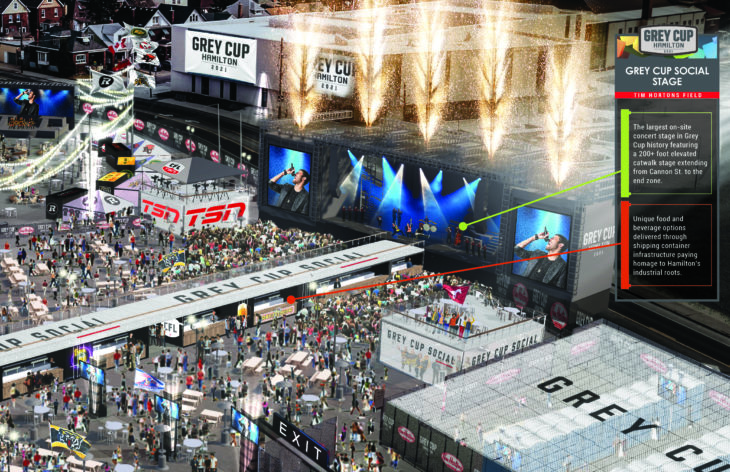 2. Grey Cup Social Stage