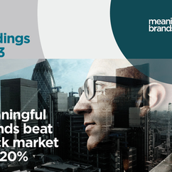 Top 3 Meaningful Brands in the UK are Clarks, Marks and Spencer, according to Havas Media Group's 2013 Meaningful Brands Index.
