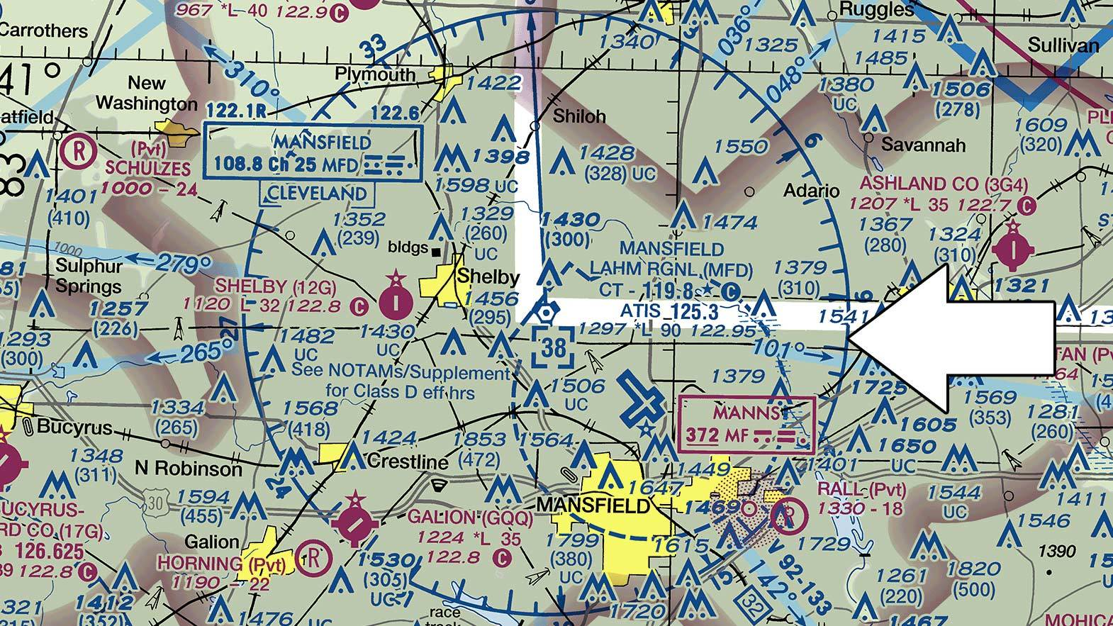 Sectional Chart Airspace Classification Overview   Aerial Guide