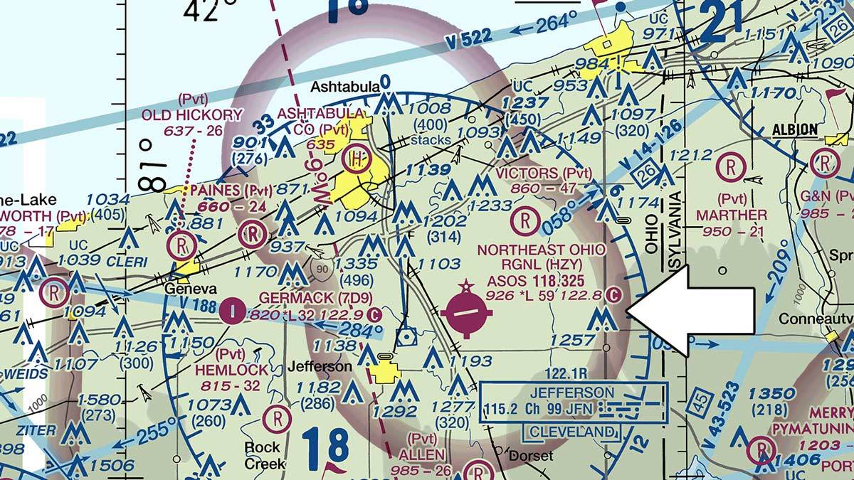 Sectional Chart Airspace Classification Overview | Aerial Guide