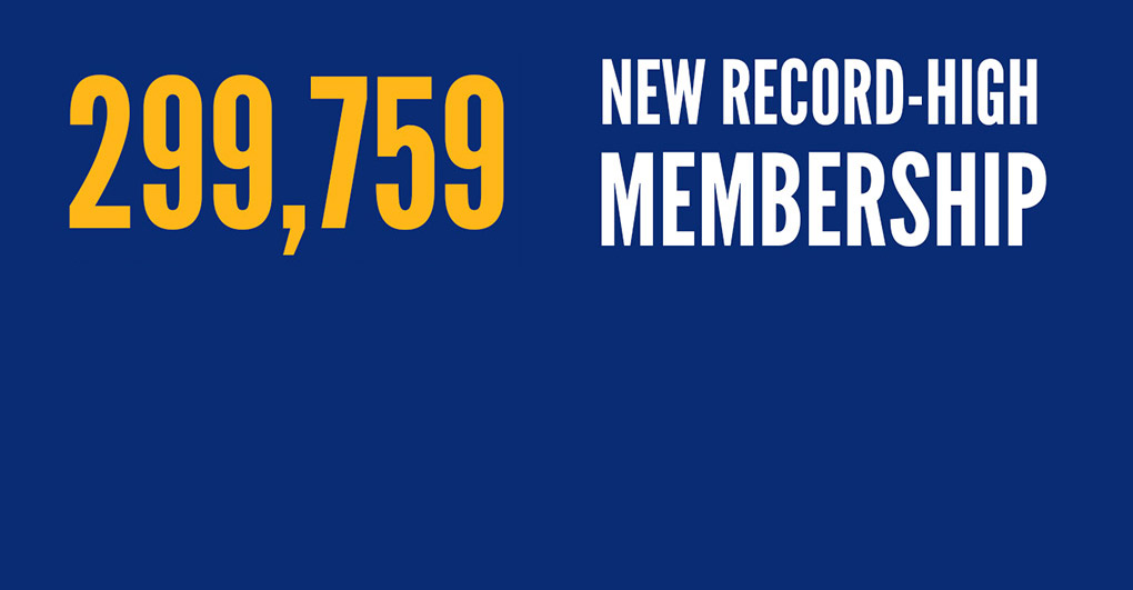Only 241 New Members to Go!
