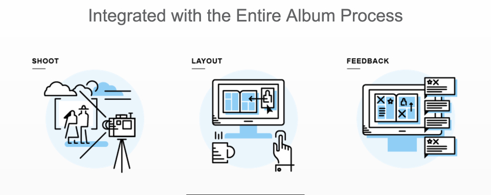 Integrated Album Process
