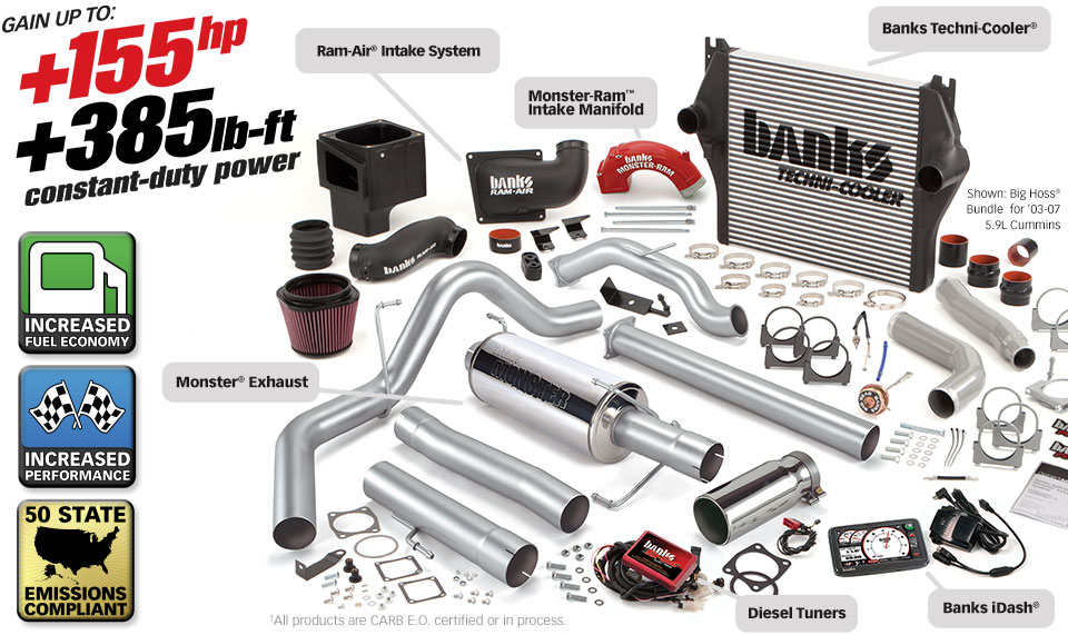 The Truth about Cold Air Intakes