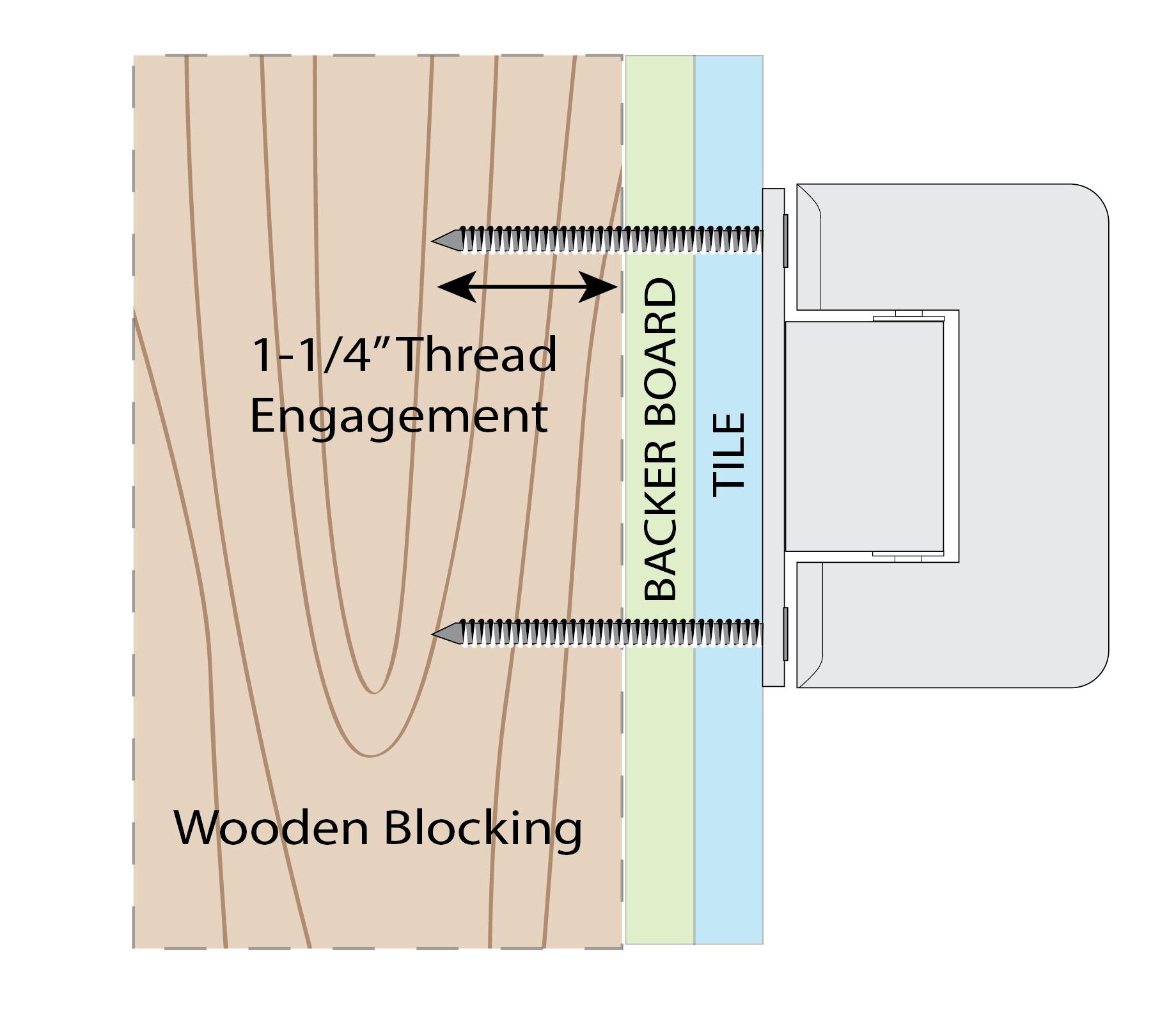 Blocking Thread