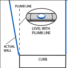 Core Curb Plumb Color