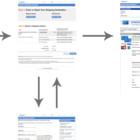 Checkout-process-should-be-linear-97