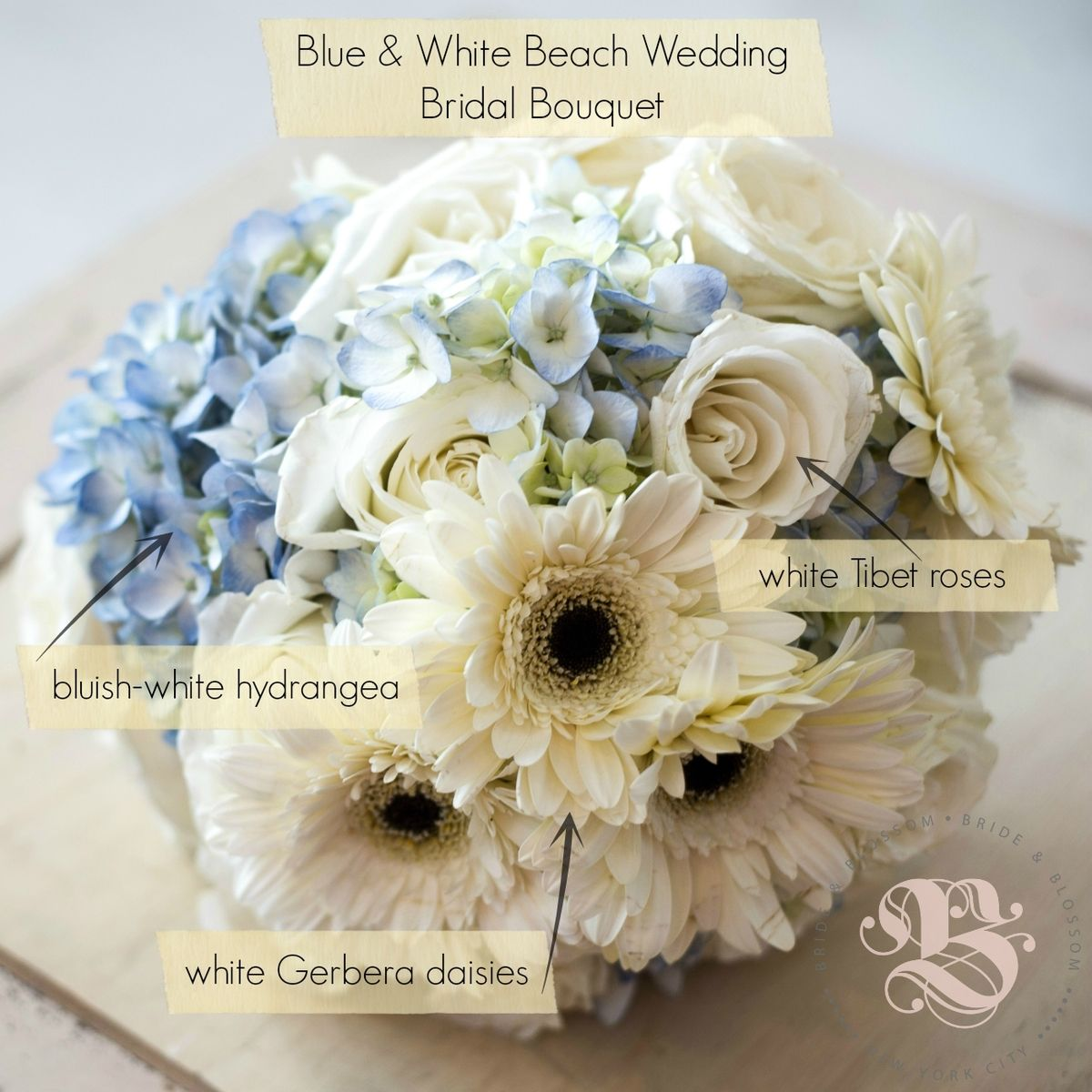 Blue And White Flowers For Weddings: Blue & White Bridal Bouquet Recipe