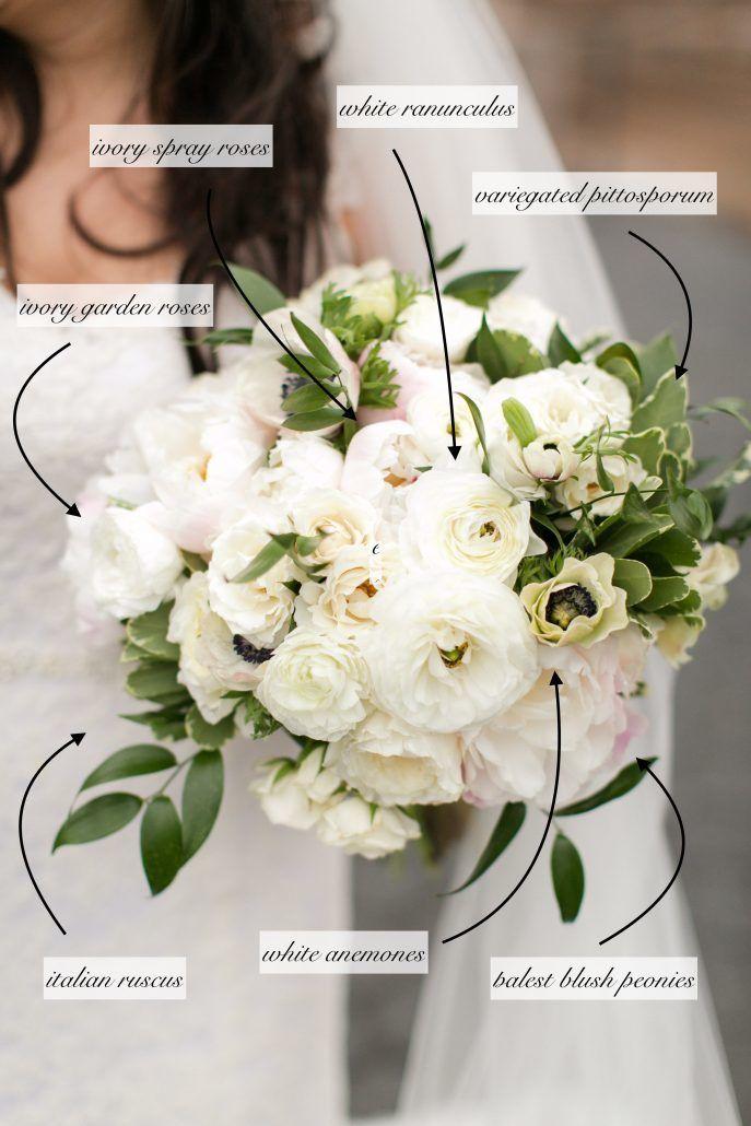 Kristen's Bridal Bouquet Recipe / Kristen and Thomas / Battery Gardens / Mekina Saylor Photography