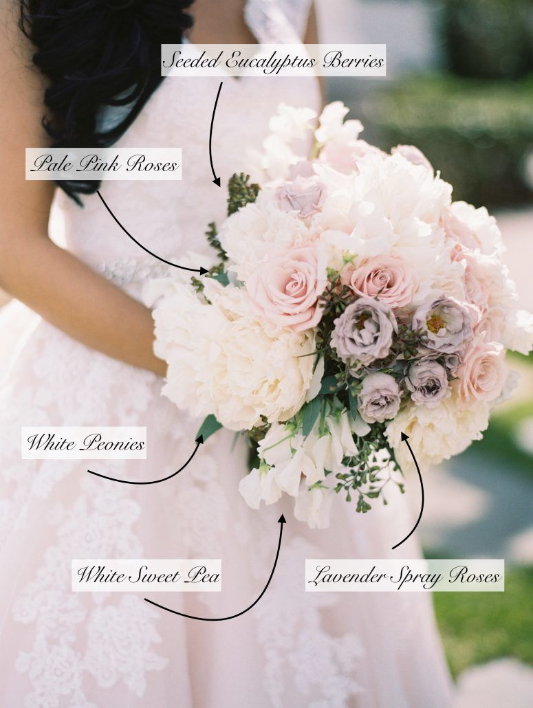 Bridal Bouquet / Diane and Lovin / Greentree Country Club / Caroline Yoon Photography