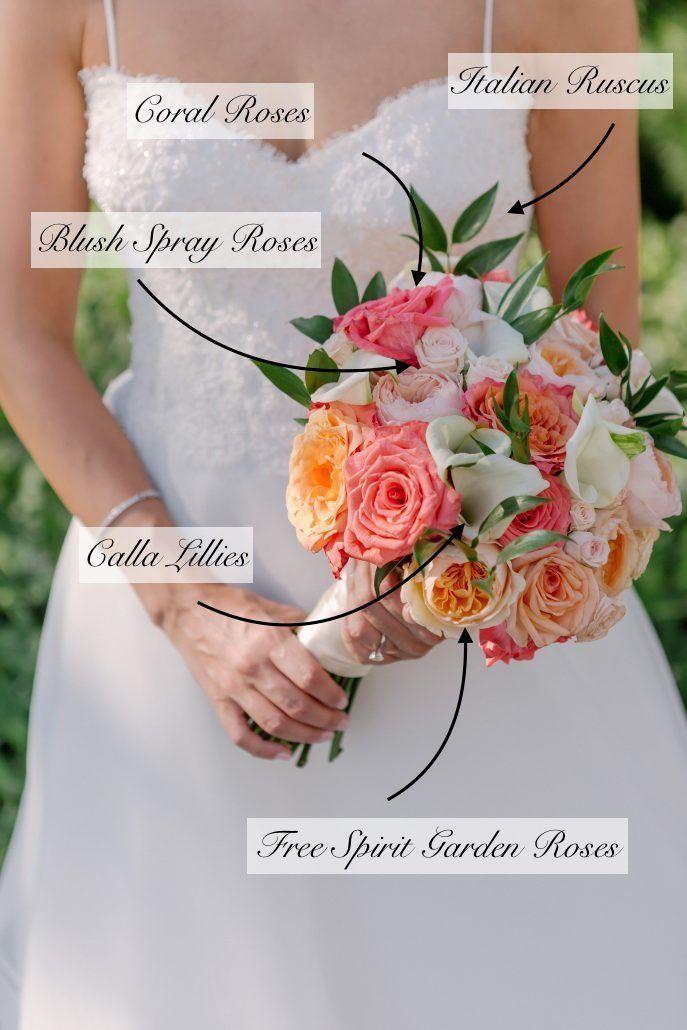 Kate's Bridal Bouquet Recipe / Kate & Alex / Battery Gardens / Susan Shek Photography