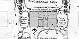 landscape home site analysis garden design from https://blogs.cornell.edu/hort/2012/05/23/online-garden-design-course-starts-june-11/