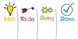 To Market, To Market Idea To Do Doing Done