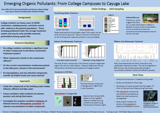 emerging contaminants poster 2015-11