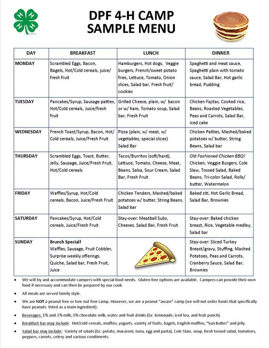 Cornell Cooperative Extension  Sample Menu