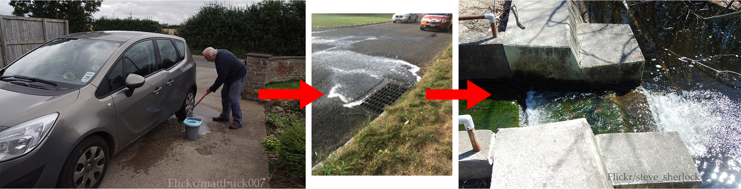 storm water basin cleaning