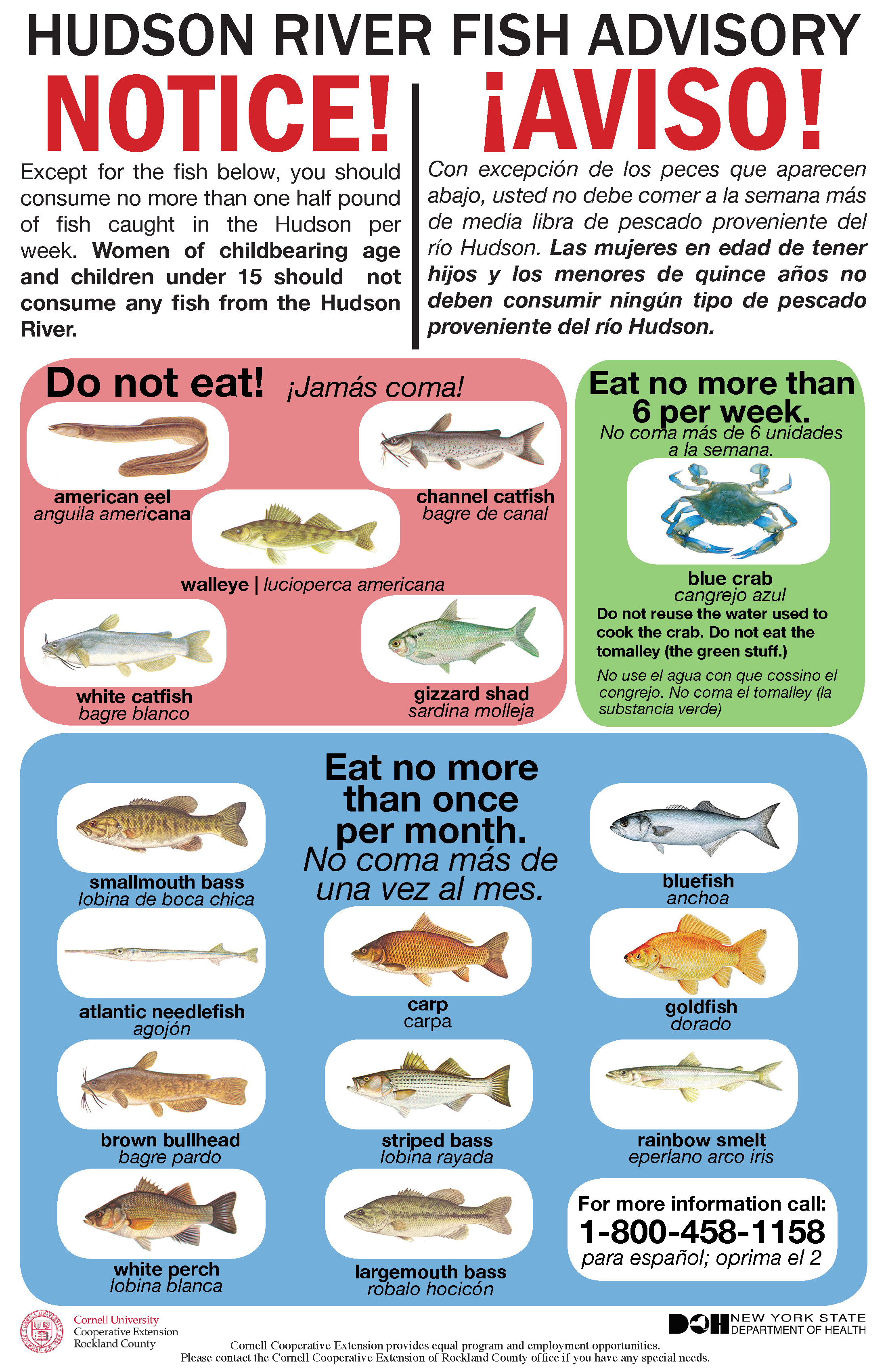 Fish Advisory 2017 Sign Flyer