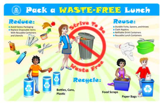 EPA Waste Free Lunch Flyer pg1