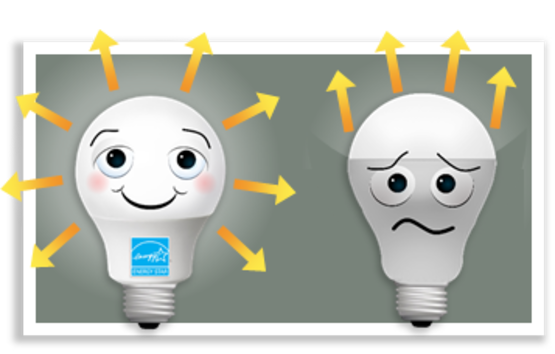 graphic from https://www.energystar.gov/products/lighting_fans/light_bulbs/learn_about_led_bulbs